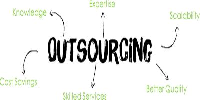 OUTSOURCING ROMANIA :: Externalizare servicii IPI SOLUTIONS
